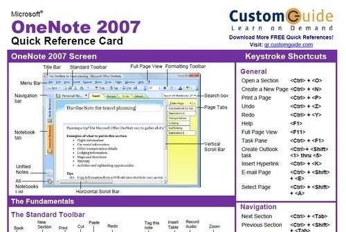 OneNote, un lugar para guardar todo tipo de notas e información de forma digital.