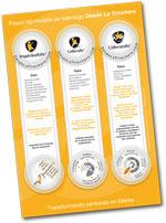 infografia-empresas-formacion